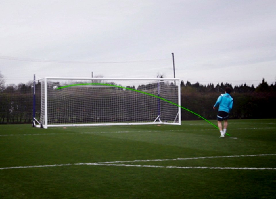 Soccer Tips For How To Take The Perfect Penalty
